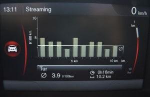Her er anvendt grøn køreteknik. 3,9 l/100 km svarer til 25,6 km/l. 33% længere pr l brændstof end eksemplet ovenfor. Ruten er den samme og bemærk at køretiden stadig er 16 minutter.